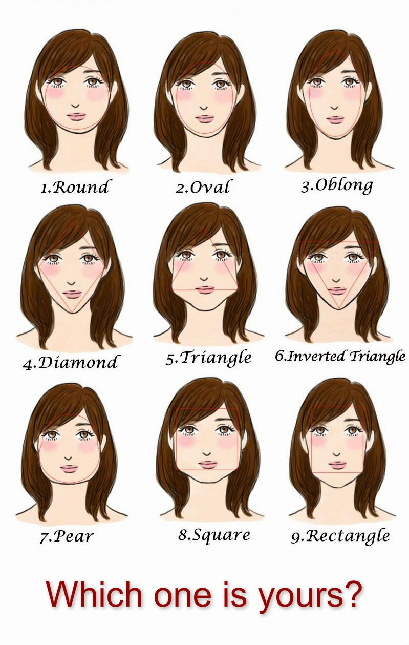 Awesome Quotes What Is Your Face Shape Says About You