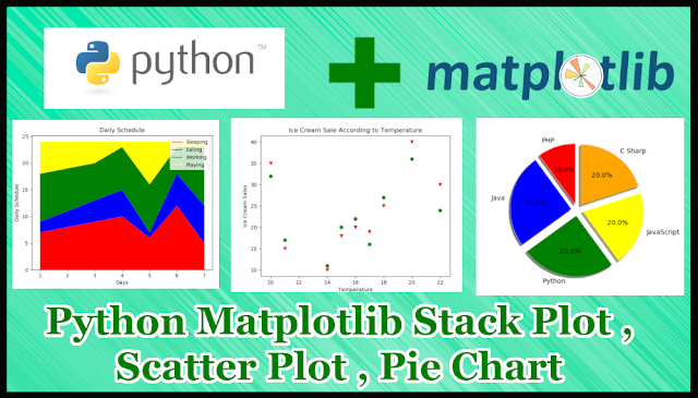 Python Matplotlib Tutorial Part 3 | Pie Chart,Stack Plot,Scatter Plot