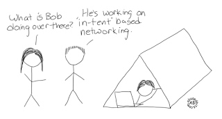 Intent in-tent based networking