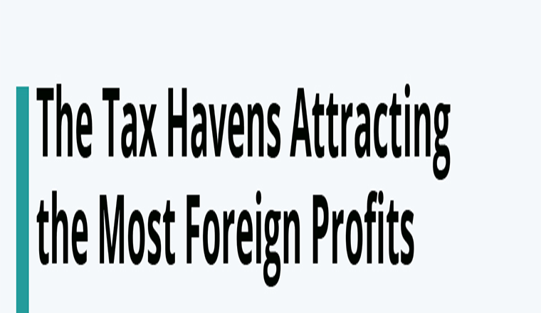 The Tax Havens Attracting the Most Foreign Profits #infographic