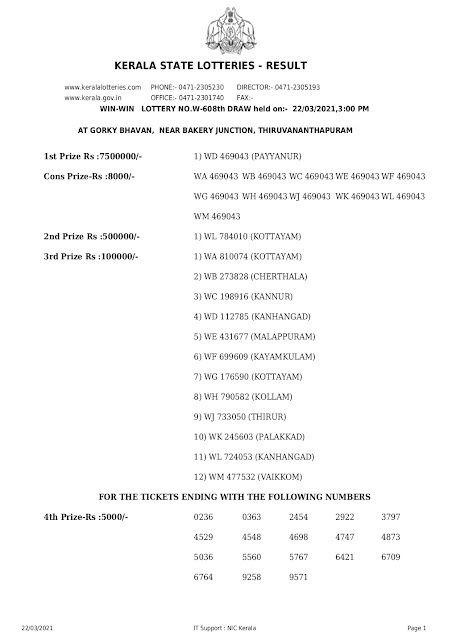 LIVE Kerala Lottery Result 22-03-2021 Win Win W-608 Results Today win-win-w-608-lottery-result-22-03-2021 Win Win Lottery Result,Today Lottery, Weekly