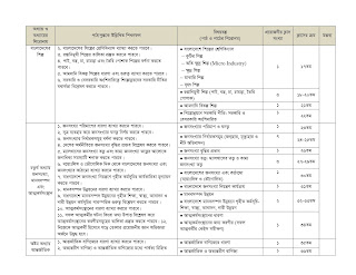 hsc- economic-2nd-syllabus-2021