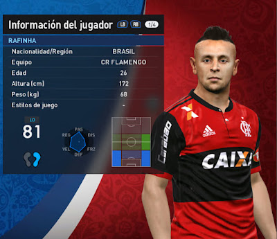 PES 2017 Rafinha From Flamengo Face by Luciano