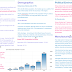 Macroeconomic Conditions and Investments Outlook for Kenya - Web Research Project