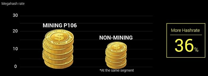 hashrate gpu asus untuk mining bitcoin