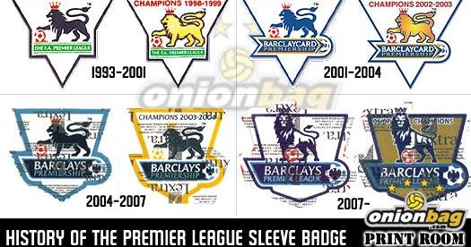 The English Premier League History