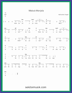 not angka malauk manjala lagu daerah kalimantan tengah