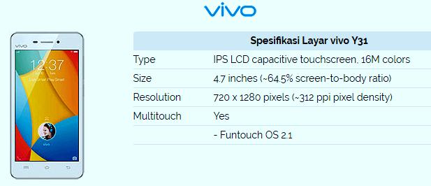 Harga dan Spesifikasi detail HP vivo Y31