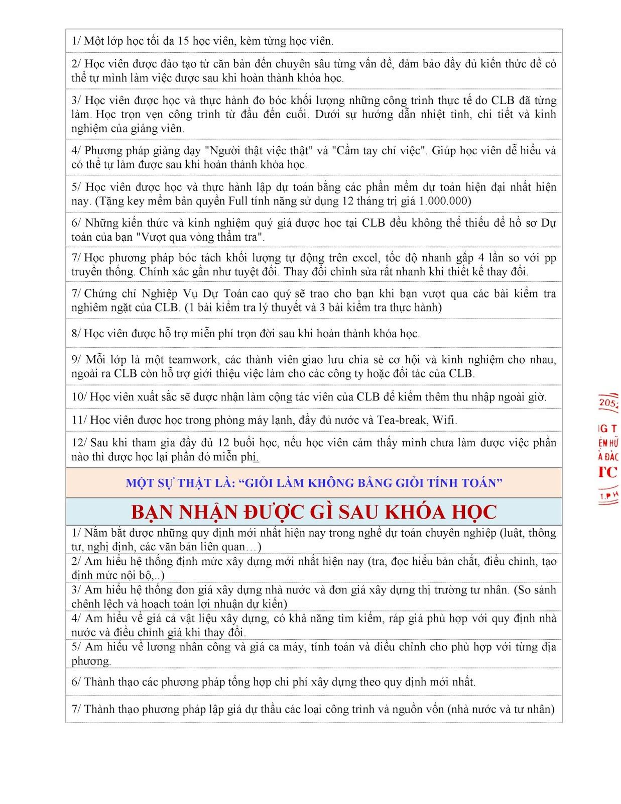 THÔNG BÁO CHÊU SINH KHÓA K81 LỚP DỰ TOÁN DÂN DỤNG T02/ 2020
