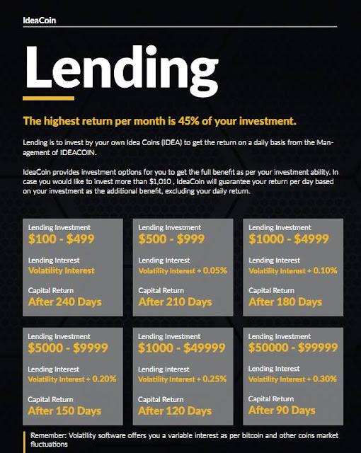 Dự án đầu tư IDEACOIN - Lending lãi tới 45% tháng