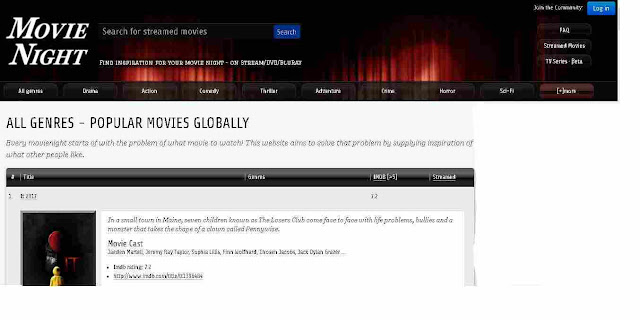 top-free-website-download-movie-list,free-movies-download-websites-without-registration