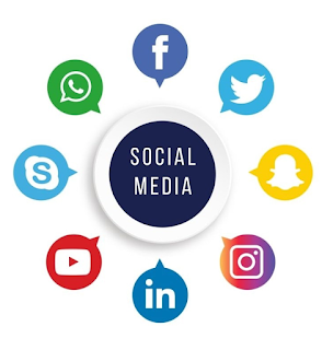 استخدام وسائل التواصل الاجتماعي كمنصات للتسويق
