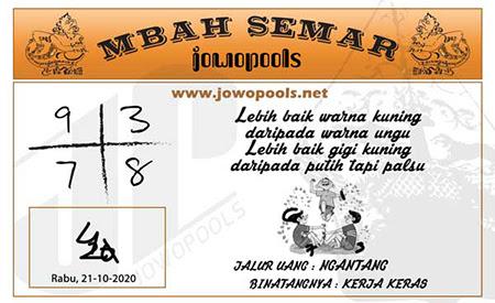 Syair Mbah Semar SGP Rabu 21 Oktober 2020