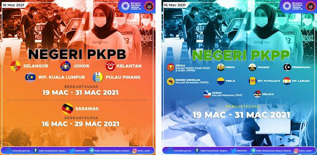 PKPB Di Kuala Lumpur, Selangor, Johor, Penang, Kelantan & Sarawak Dilanjutkan Sehingga 31 Mac 2021