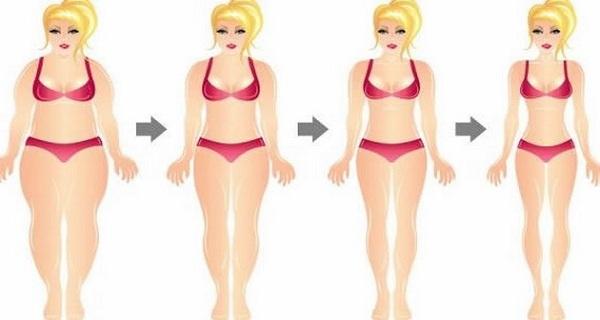 Pola Diet Alkaline, Sebuah Resep Rahasia Untuk Membersihkan dan Menyehatkan Tubuh Anda
