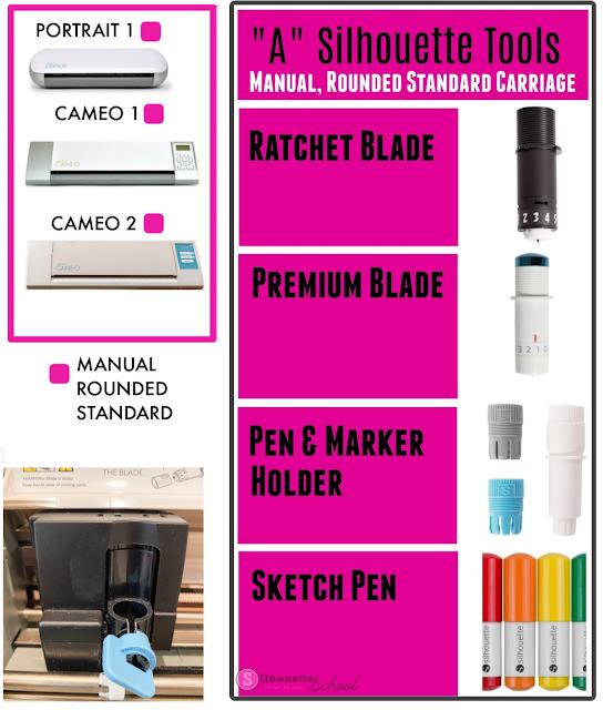 cameo 2, cameo 1, portrait 1, cameo tools, silhouette blades