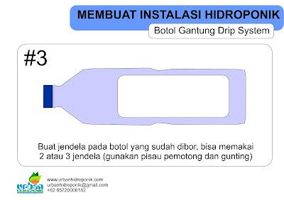 urban hidroponik