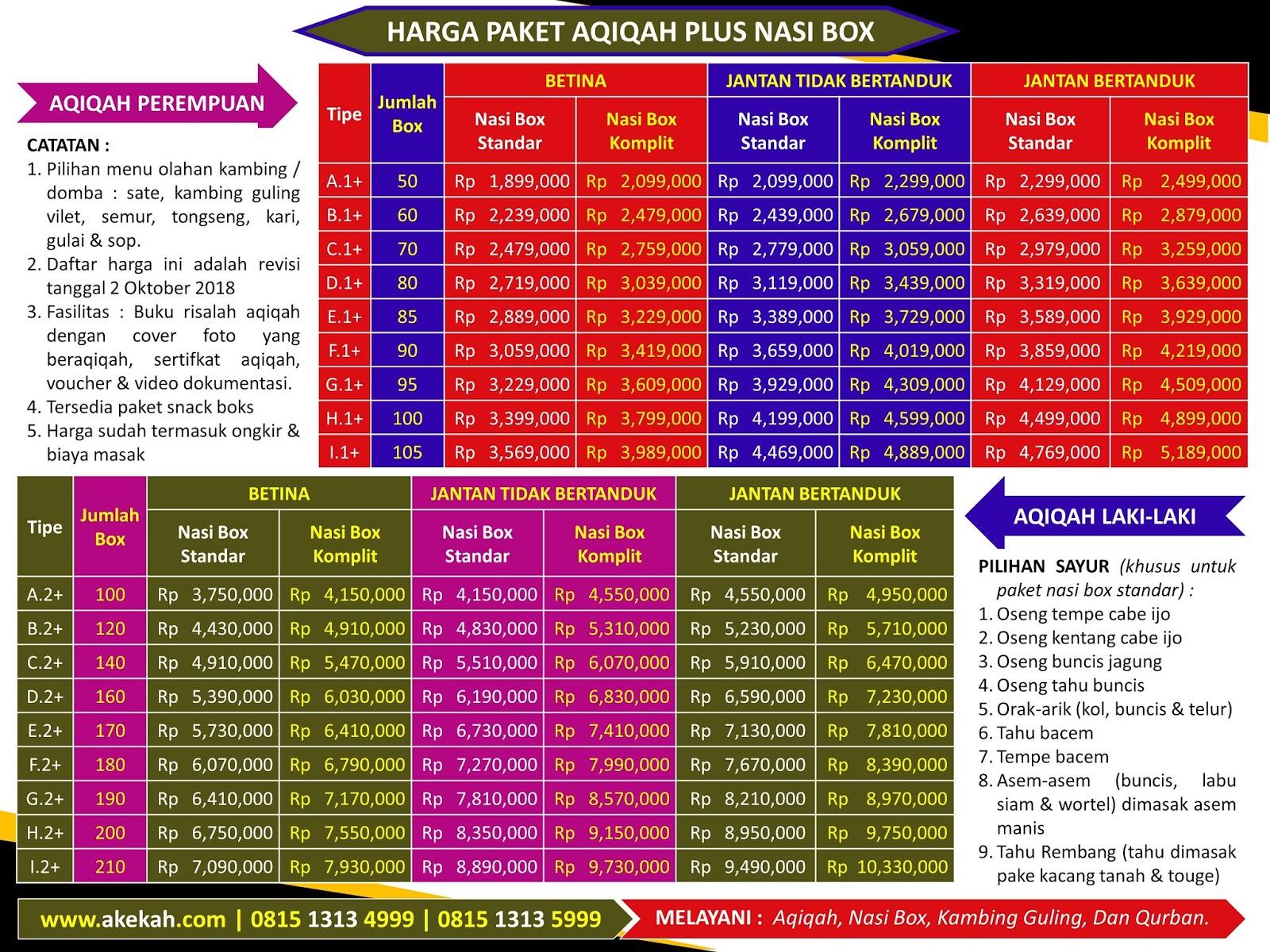 Penyedia Jasa Aqiqah & Catering Untuk Anak Perempuan Kecamatan Cariu Kabupaten Bogor Jawa Barat