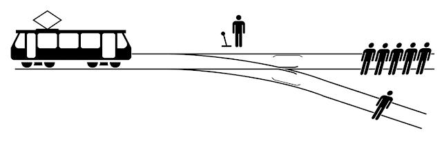 Dilema del tranvía