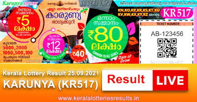 kerala-lottery-result-25-09-2021-karunya-lottery-results-kr-517-keralalotteriesresults.in