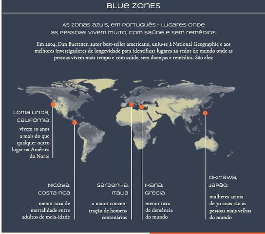 Blue Zones - Uma série com Zac Efron e Darin Olien tem feito muito sucesso na NETFLIX.