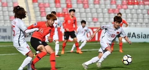 Đội bóng Hàn Quốc trong một trận đấu tập