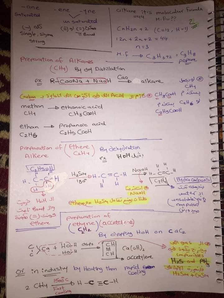 ملخص organic chemistry للثانوية العامة لغات 2