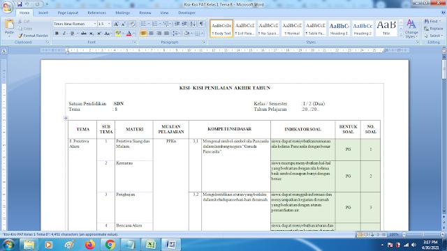 Kisi Kisi Soal PAT Tema 8 Kelas 1 Semester 2 Kurikulum 2013 Revisi Terbaru