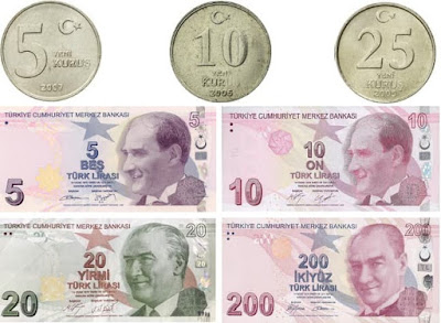 New Turkish lira