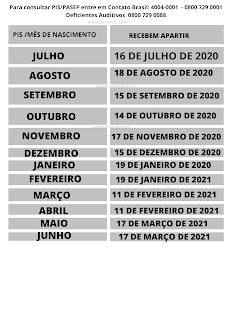 Quem tem direito ao Pis/Pasep 2021 Tabela Completa Aqui.