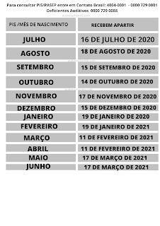 Valor do Pis/Pasep 2020-2021 Quem tem direito Tabela Completa Aqui.
