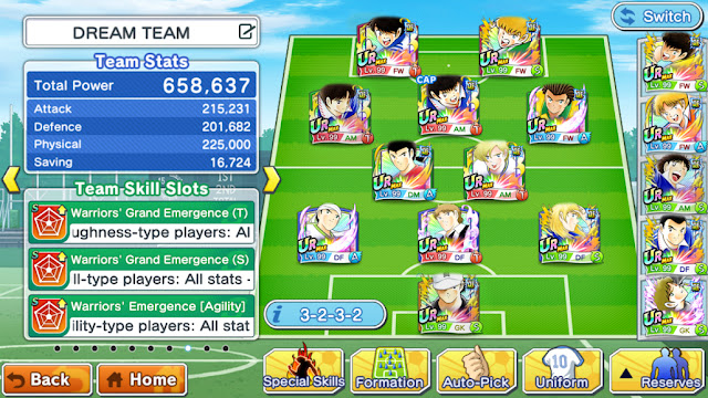 Screenshot Captain Tsubasa - Apcoid