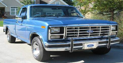 Which Ford model was produced for the most number of years?