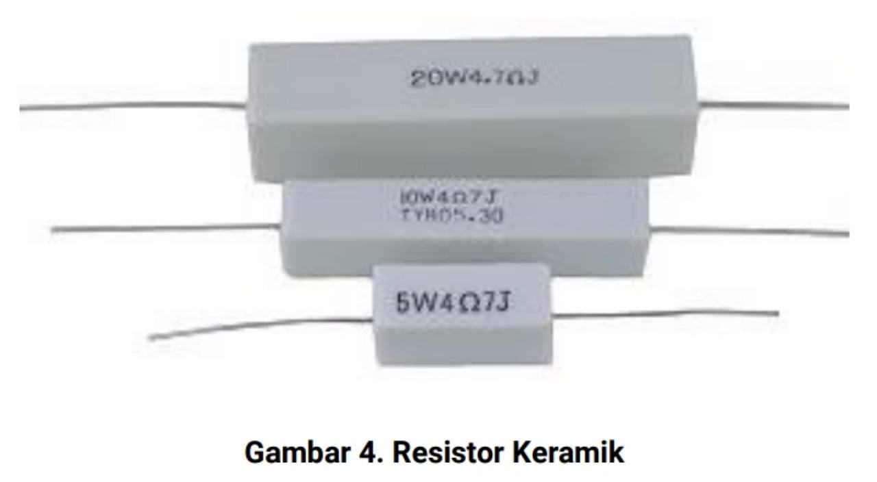 Jenis resistor keramik
