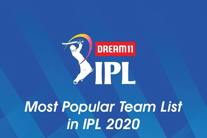 IPL 2020 : Most Popular Team List