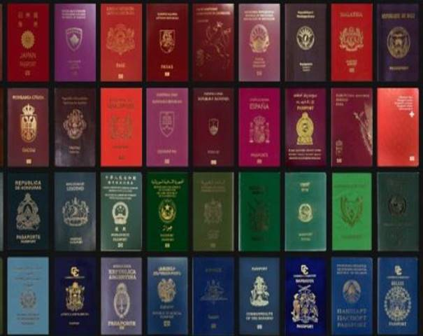 Most Powerful Passports of the  World for Year 2021