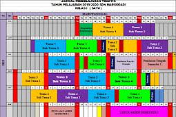 Jadwal Pelajaran K13 SD/MI Kelas 1 - 6 Tahun Pelajaran 2019/2020