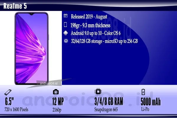Spesifikasi Realme 5