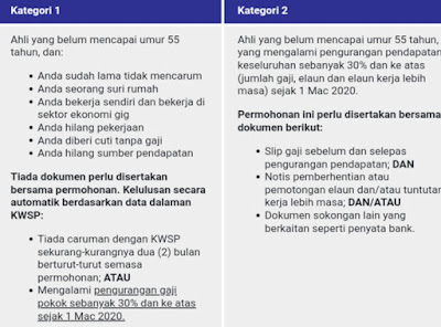Permohonan i-Sinar KWSP Akaun 1 Online Mulai 21 Disember 2020