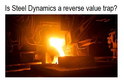 Is Steel Dynamics a reverse value trap?