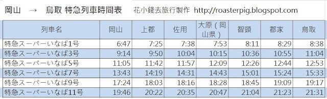 Super Inaba timetable