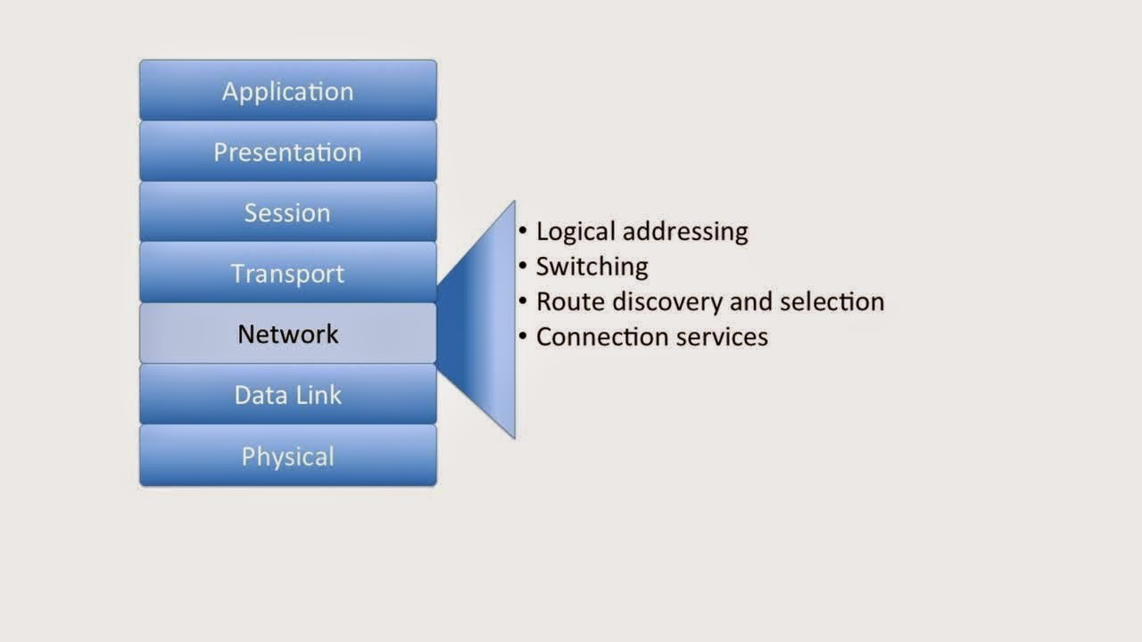Tutorial Jaringan Komputer.pdf