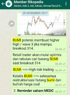 Pattern cup an handle saham BUMI
