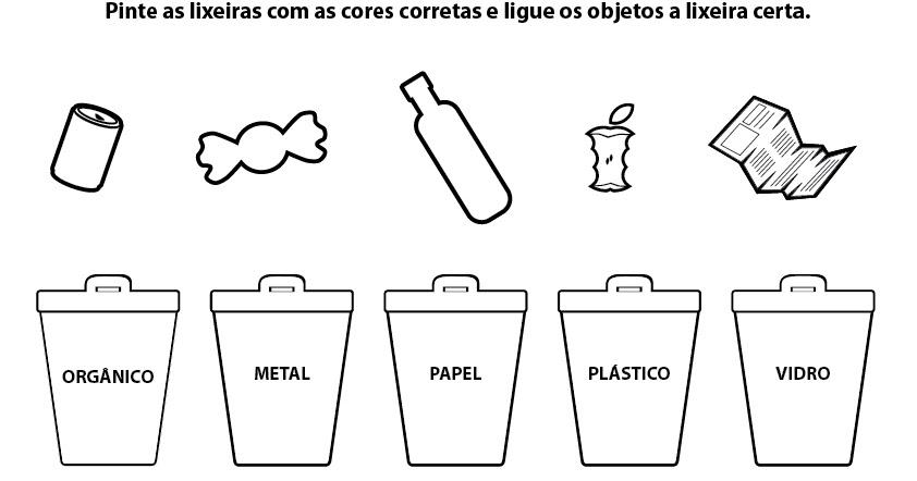 Equipe Ecologica Bioma Lixeiras De Coleta Seletiva Para Colorir