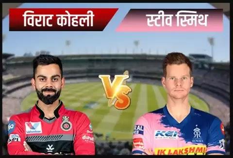 virat-kohli-vs-steve-smith-Who-is-the-better-batsman