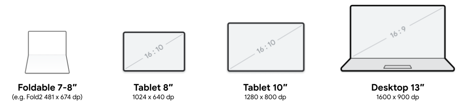 Since foldable and large screen devices have a variable window size, adaptive   layouts work better than splitting experiences based on screen size.
