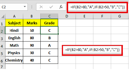 Use and Difference  between Excel Logical Function IF and IFS in Hindi