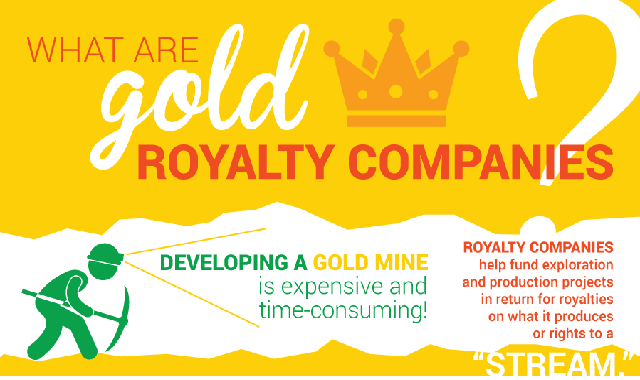 What Are Gold Royalty Companies #infographic