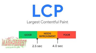 حل مشكلة LCP : للموقع البطئ