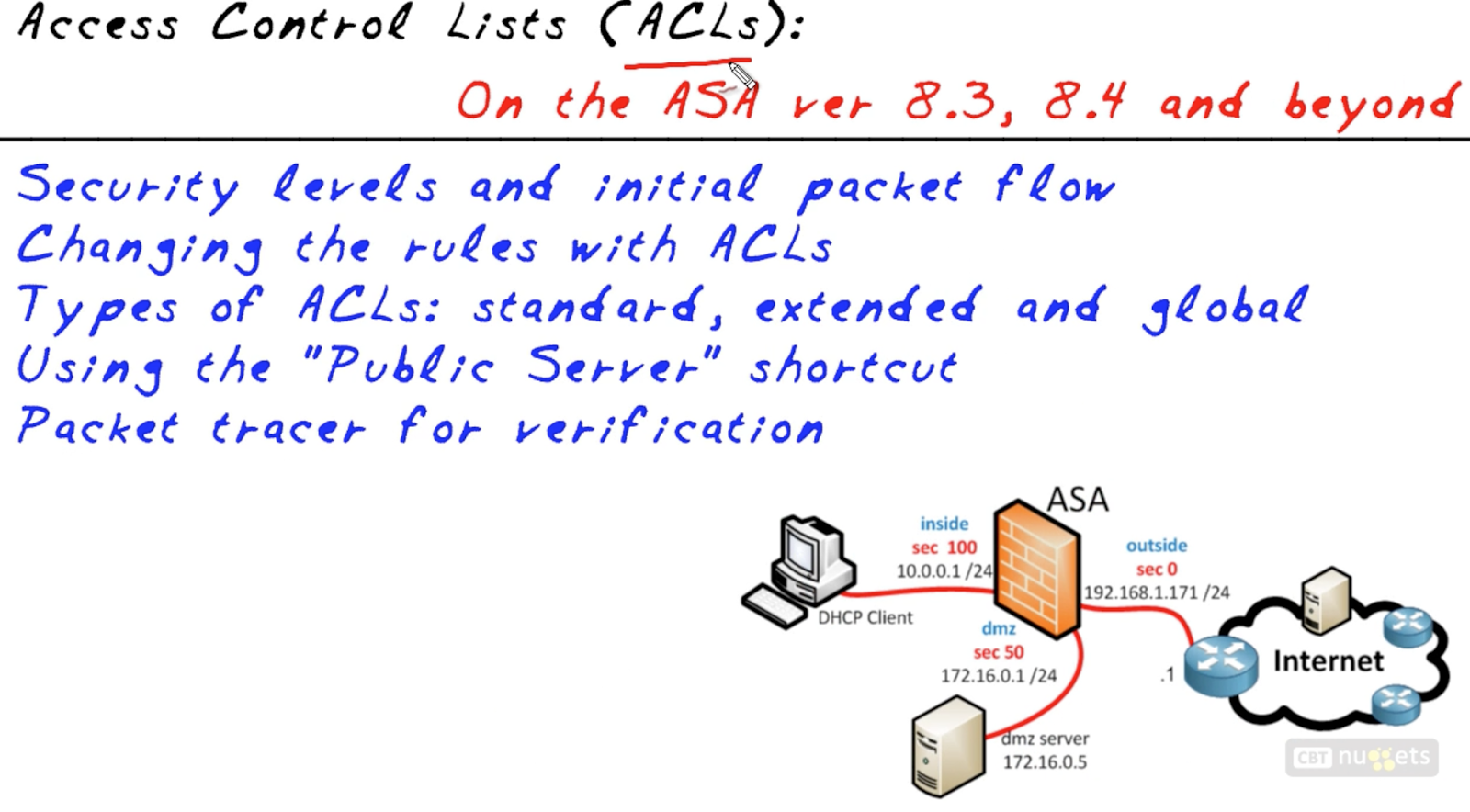 Networking fundamentals and certification blog acl on asa acl on asa 1betcityfo Gallery
